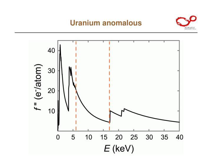 Uranium anomalous