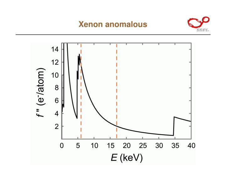 Xenon anomalous