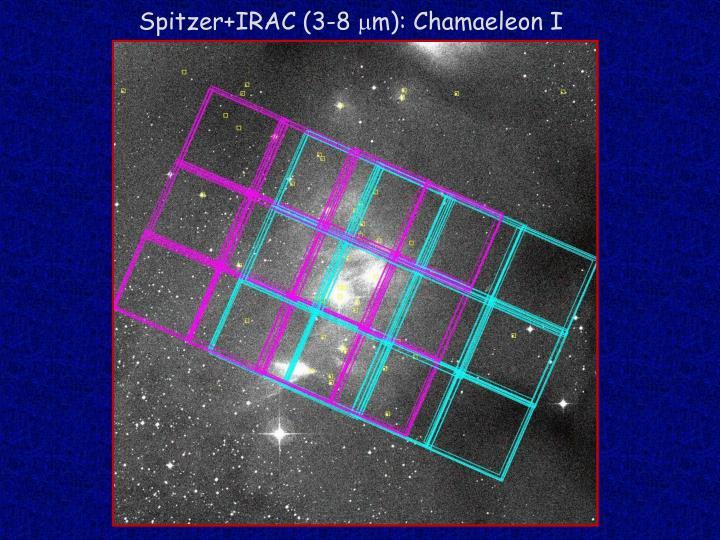 Spitzer+IRAC (3-8