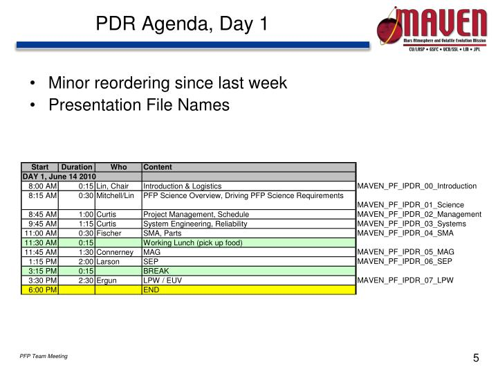 PDR Agenda, Day 1