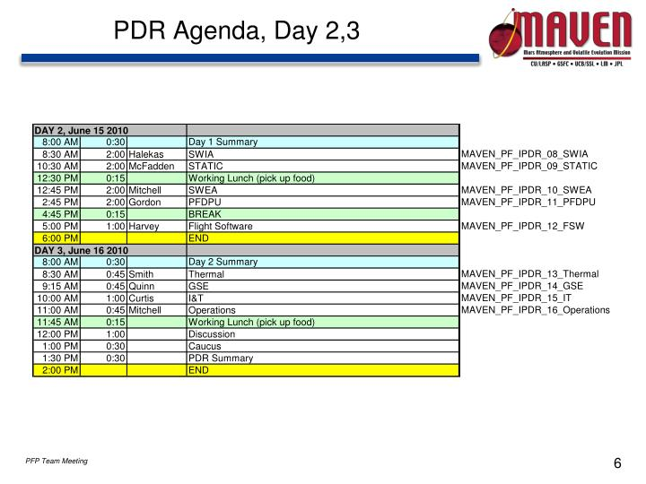 PDR Agenda, Day 2,3