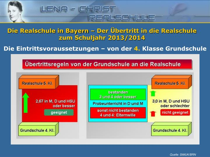 Die Realschule in Bayern – Der Übertritt in die Realschule zum Schuljahr 2013/2014