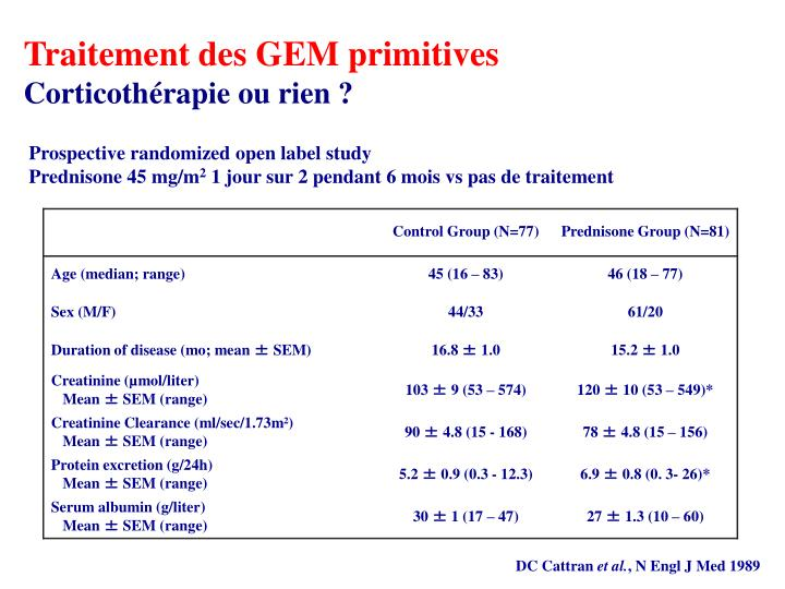 Traitement des GEM primitives