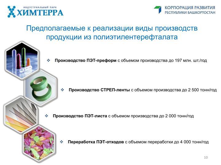 Предполагаемые к реализации виды производств продукции из полиэтилентерефталата