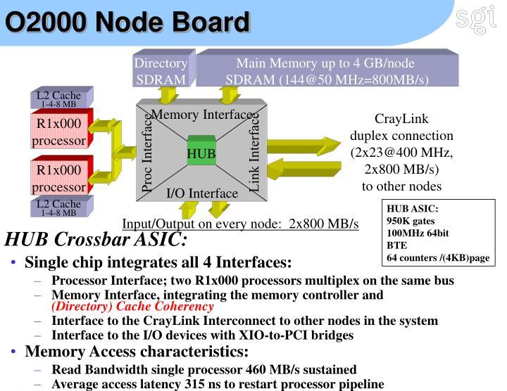 O2000 Node Board