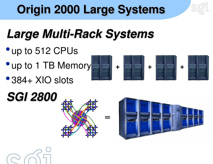 Origin 2000 Large Systems