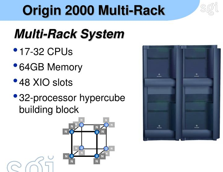 Origin 2000 Multi-Rack