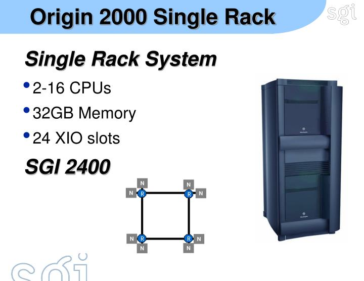 Origin 2000 Single Rack