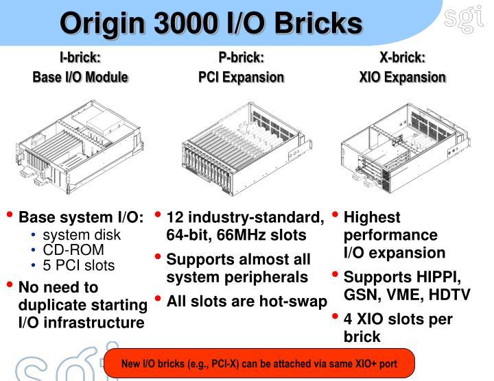Origin 3000