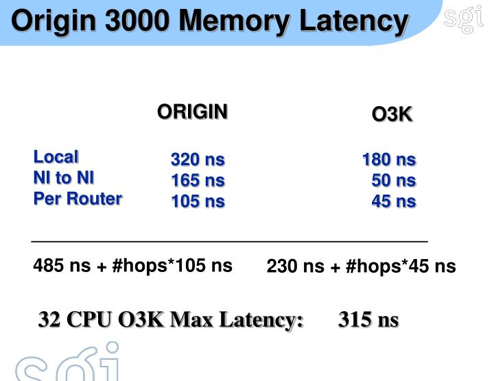Origin 3000 Memory Latency