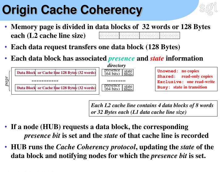 Origin Cache Coherency