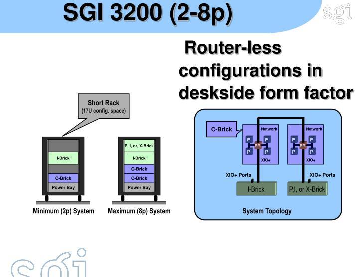 SGI 3200 (2-8p)