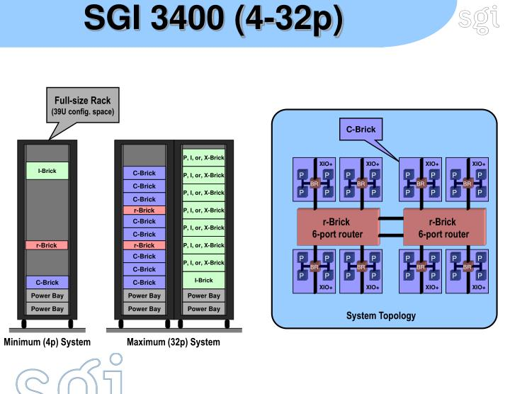 SGI 3400 (4-32p)