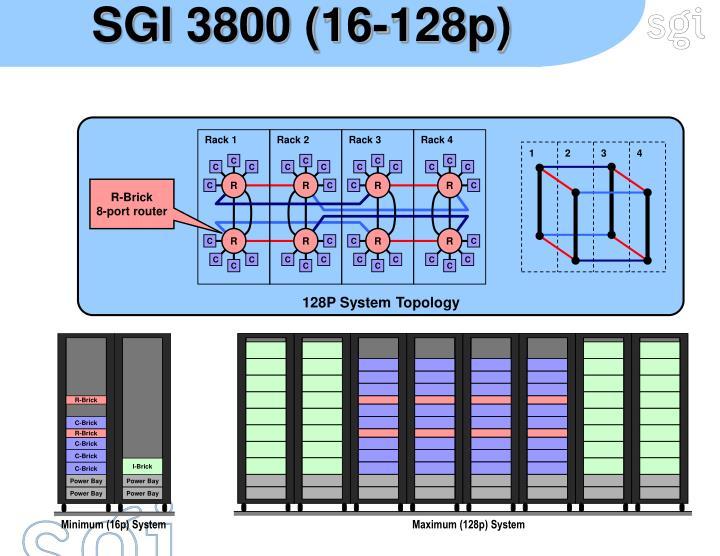 SGI 3800 (16-128p)