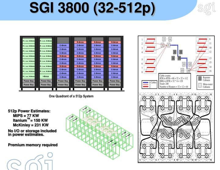 SGI 3800 (32-512p)