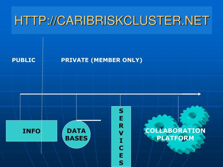 HTTP://CARIBRISKCLUSTER.NET