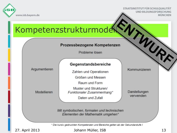 Kompetenzstrukturmodell