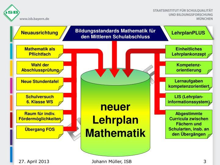 LehrplanPLUS
