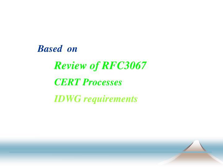 Review of RFC3067