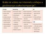 kako se video na internetu uklapa u poslovanje svake kompanije