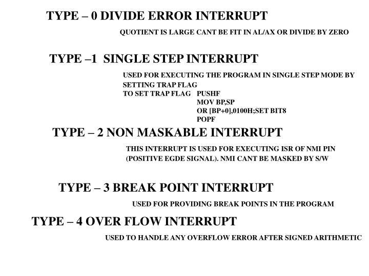 TYPE – 0 DIVIDE ERROR INTERRUPT