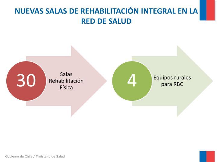 NUEVAS SALAS DE REHABILITACIÓN INTEGRAL EN LA