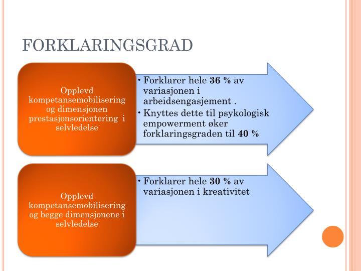 FORKLARINGSGRAD