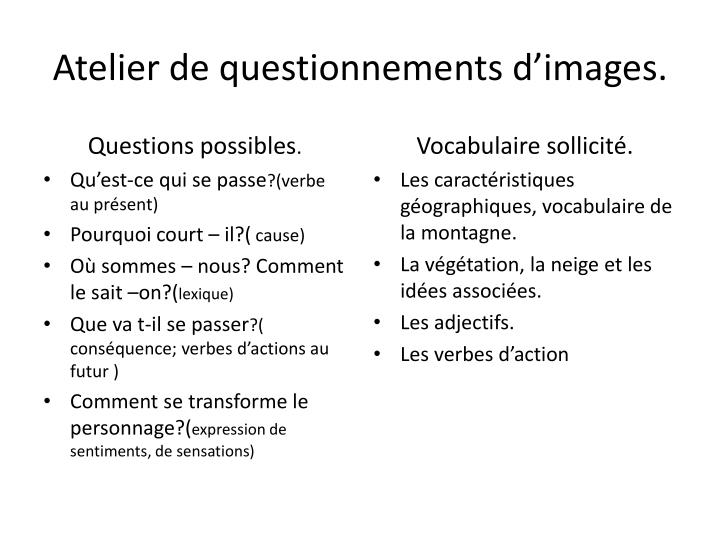 Atelier de questionnements d'images.