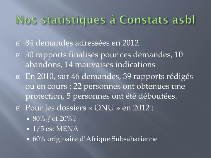Nos statistiques à Constats