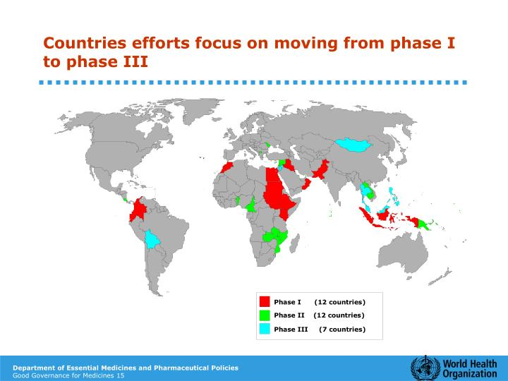 Countries efforts focus on moving from phase I to phase III