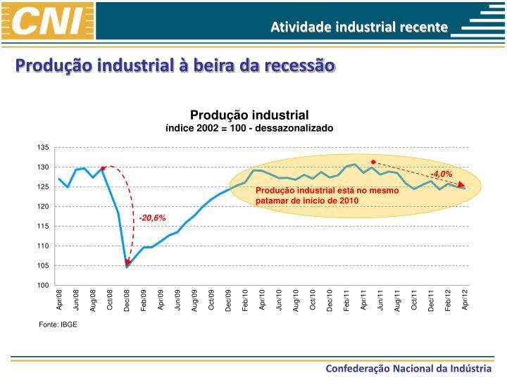 Atividade industrial recente