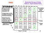 redundant arrays of disks raid 5 high i o rate parity