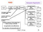 subsystem organization