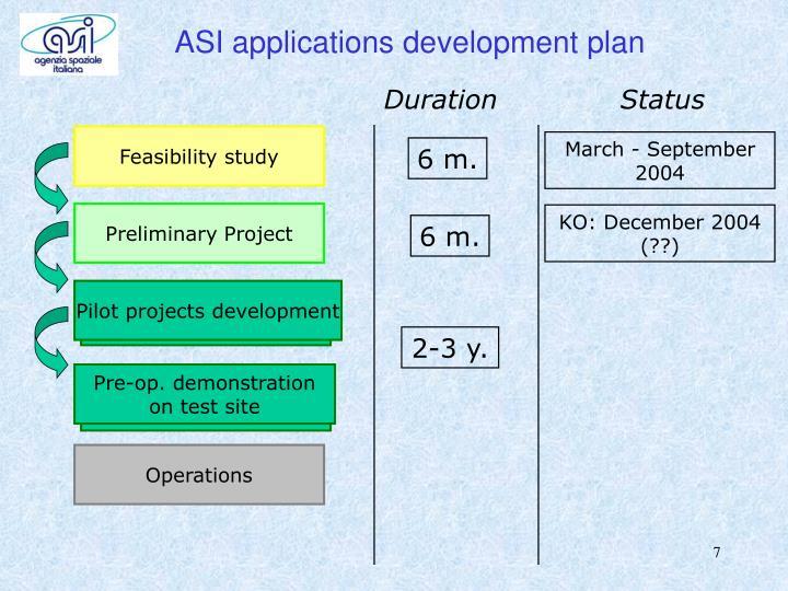 ASI applications development plan