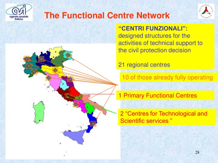 The Functional Centre Network