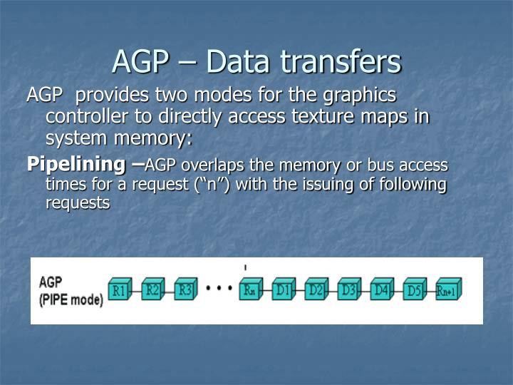 AGP – Data transfers