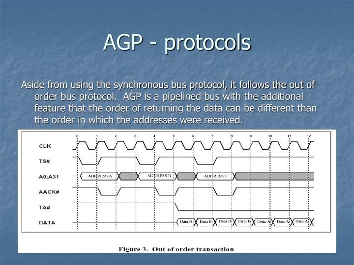 AGP - protocols