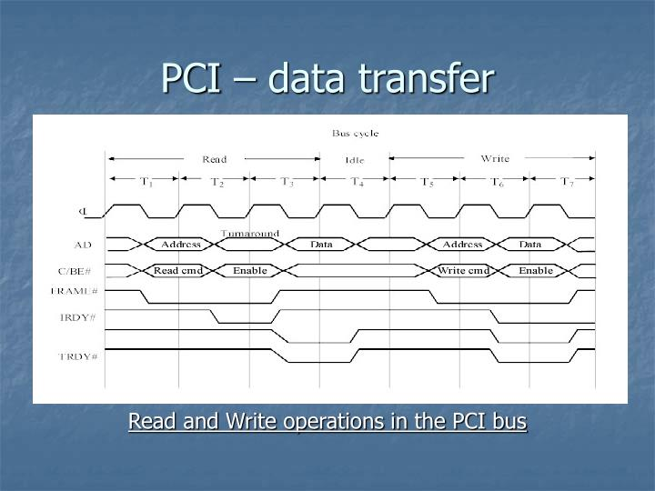 PCI – data transfer