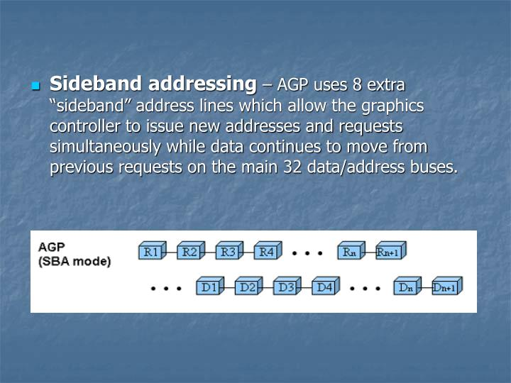 Sideband addressing