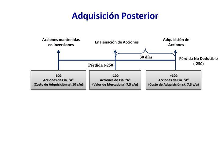 Adquisición Posterior