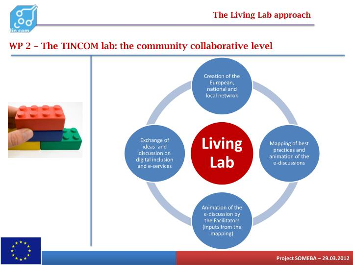The Living Lab approach
