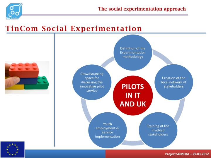 The social experimentation approach