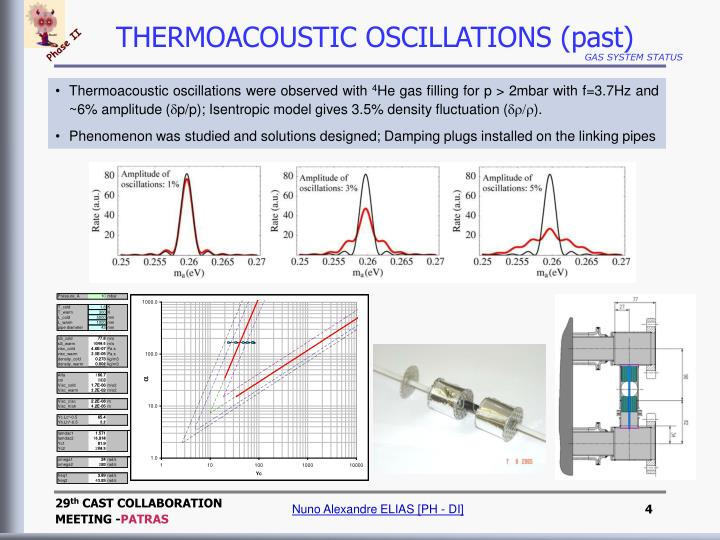 THERMOACOUSTIC OSCILLATIONS (past)