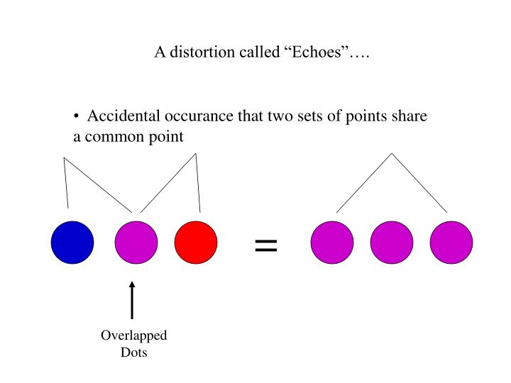 """A distortion called """"Echoes""""…."""