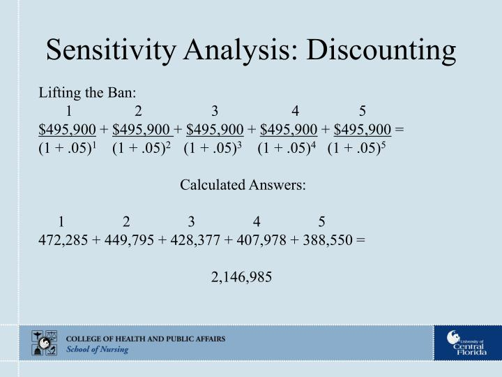 Sensitivity Analysis: Discounting