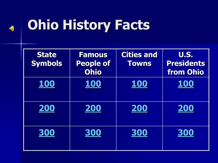 Ohio history facts