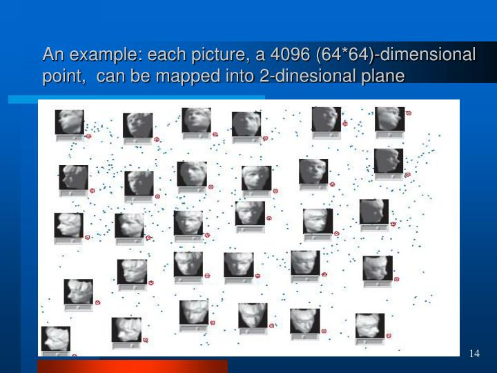 An example: each picture, a 4096 (64*64)-dimensional point,  can be mapped into 2-dinesional plane