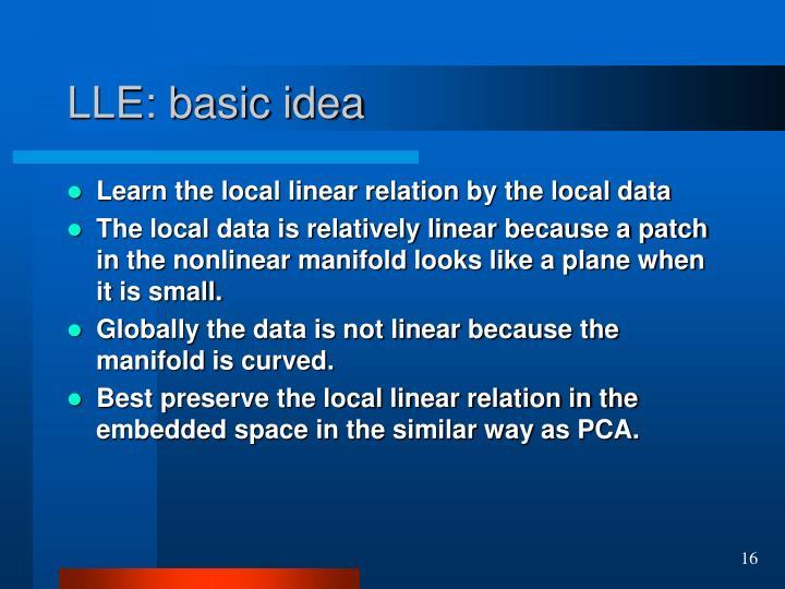 LLE: basic idea
