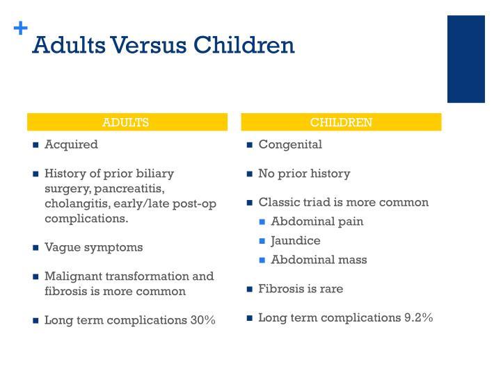 Adults Versus Children