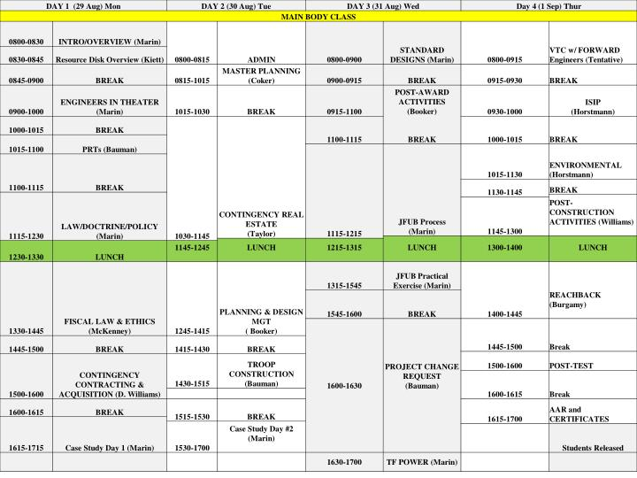 Revised 29 aug 1 sep cemc class schedule